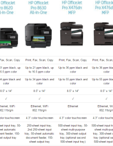 The cost of printer ink consumer reports magazine also list synonyms and antonyms word hp comparison chart rh canacopegdl
