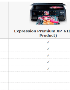 Topratedprinters epson expression premium xp comparison chart also review  top rated printers rh
