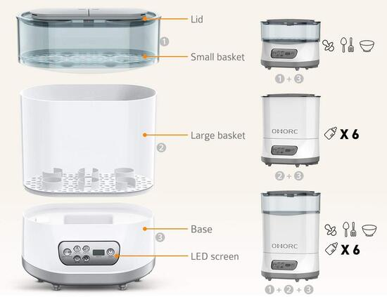 OMORC BPA-free Baby Bottle Steam Sterilizer and Dryer with LCD Screen