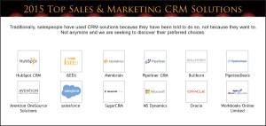 Top Sales & Marketing 2015 CRM Solution