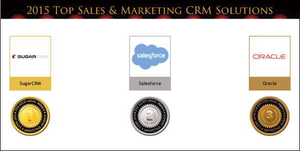 2015 Top Sales & Marketing CRM Solution Medals