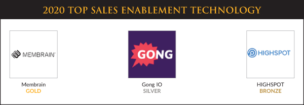 Top Sales & Marketing Awards 2020 - Sales Enablement Technology - Winners
