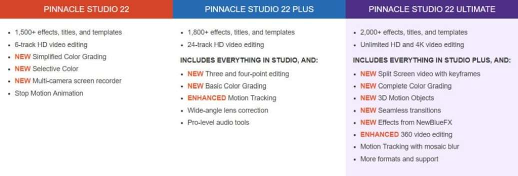 Pinnacle Studio 22 Crack