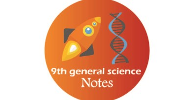 9th Class General Science Notes