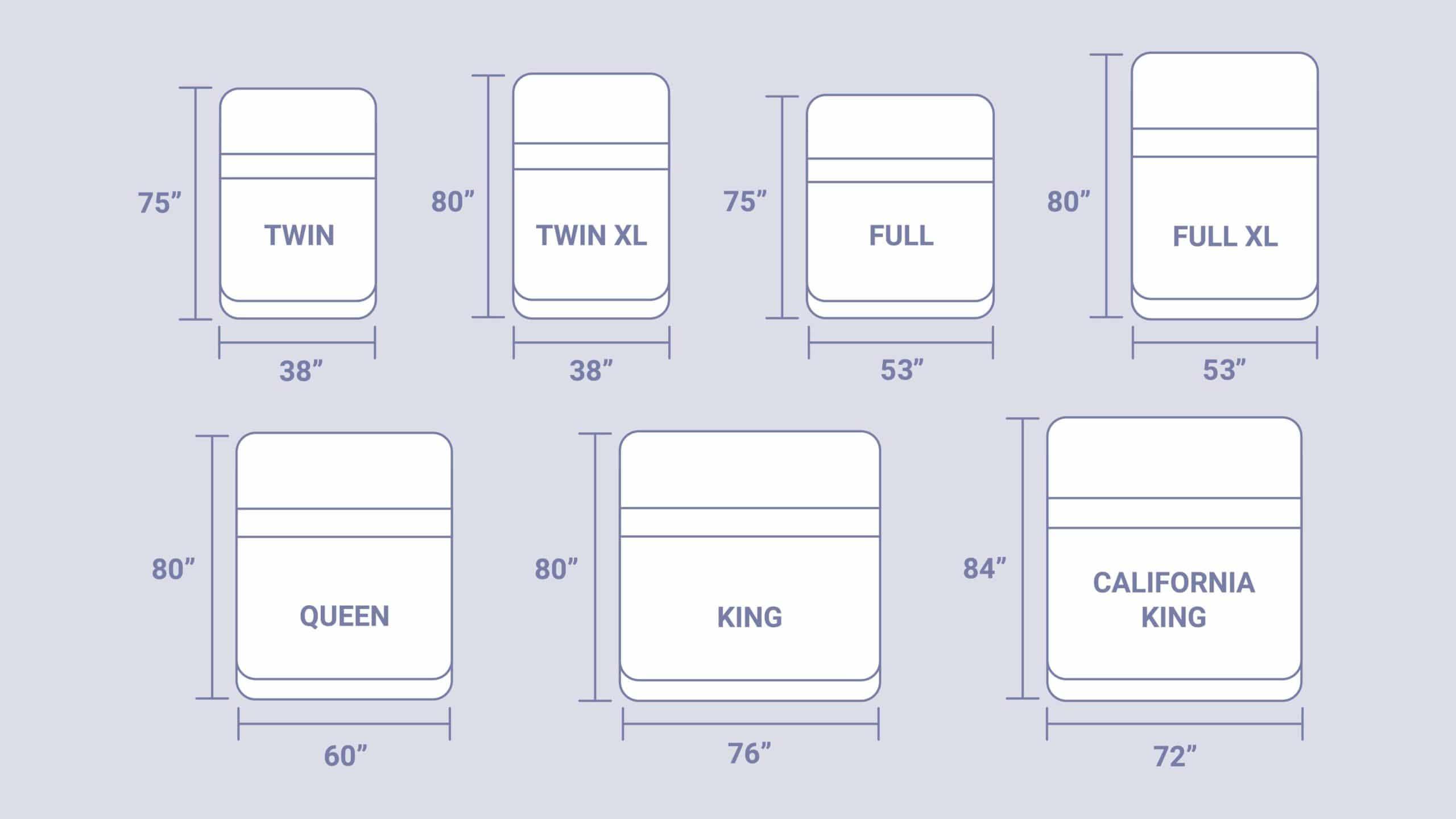 Take Mattress Measurements