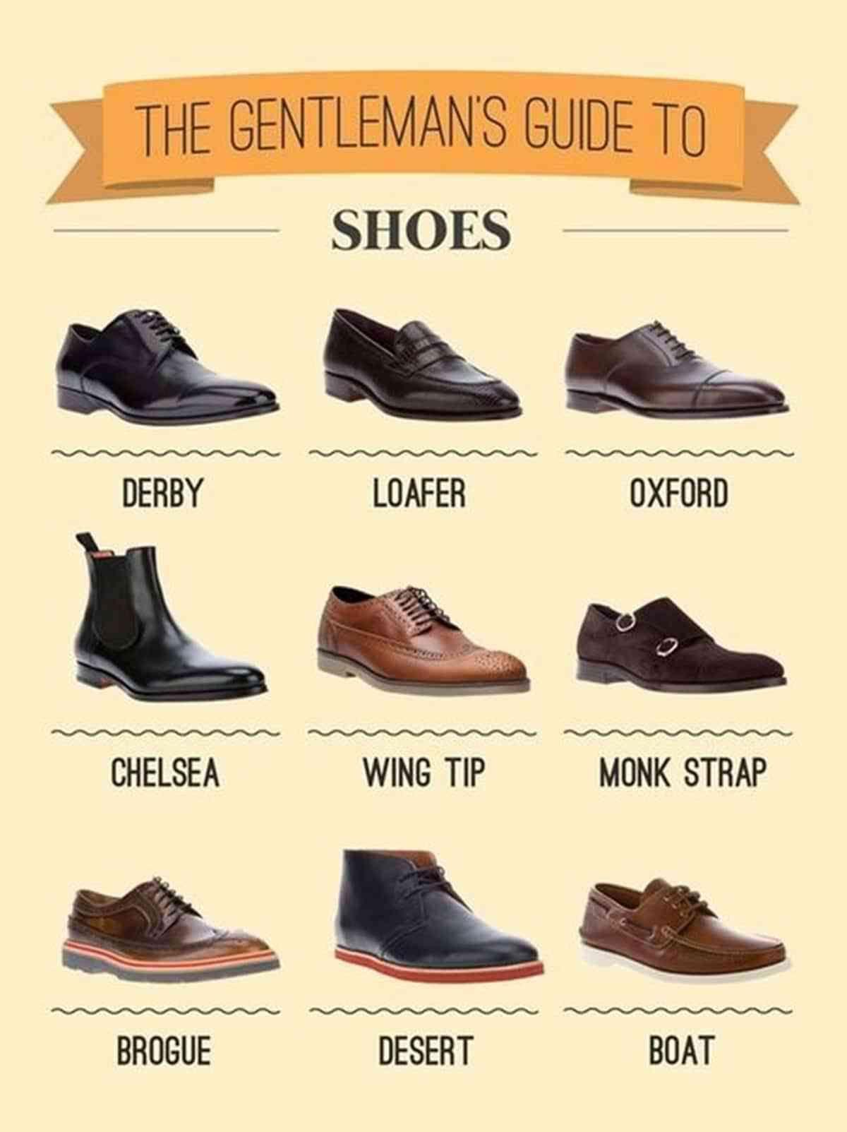 Type Of Shoe
