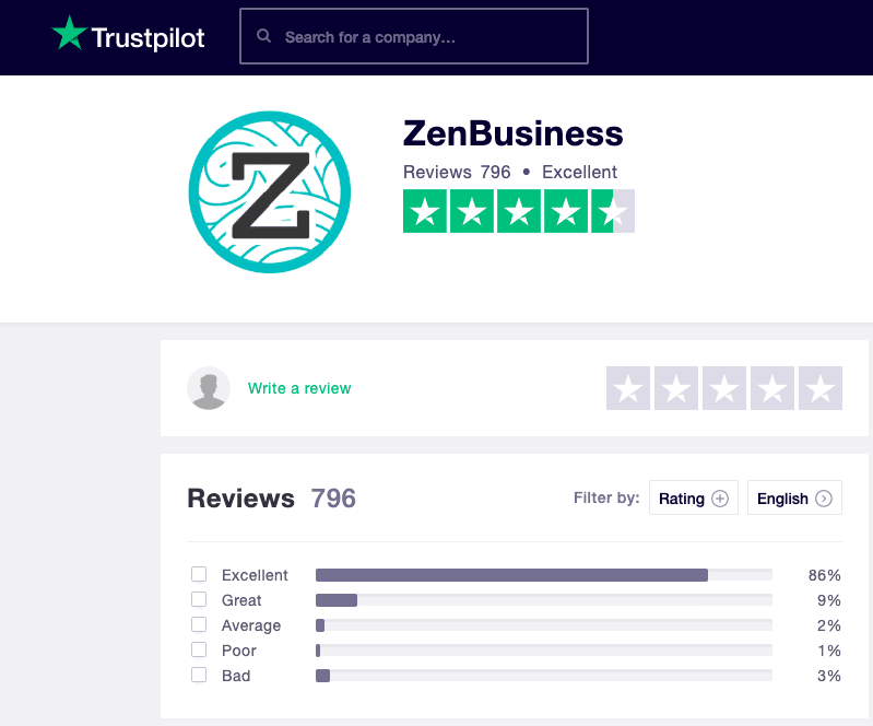 Trustpilot ZenBusiness 9-15 -9