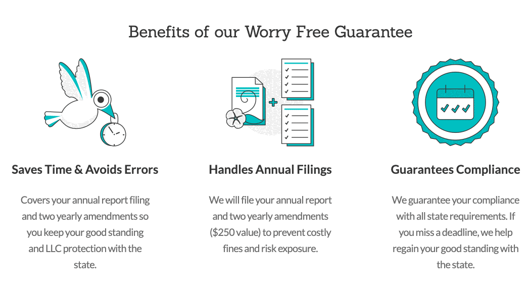 Zenbusiness benelits of worry free guarantee