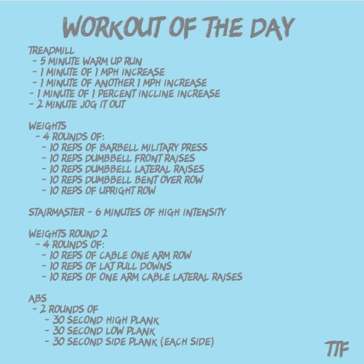 Back and Shoulder High Intensity Circuit Workout