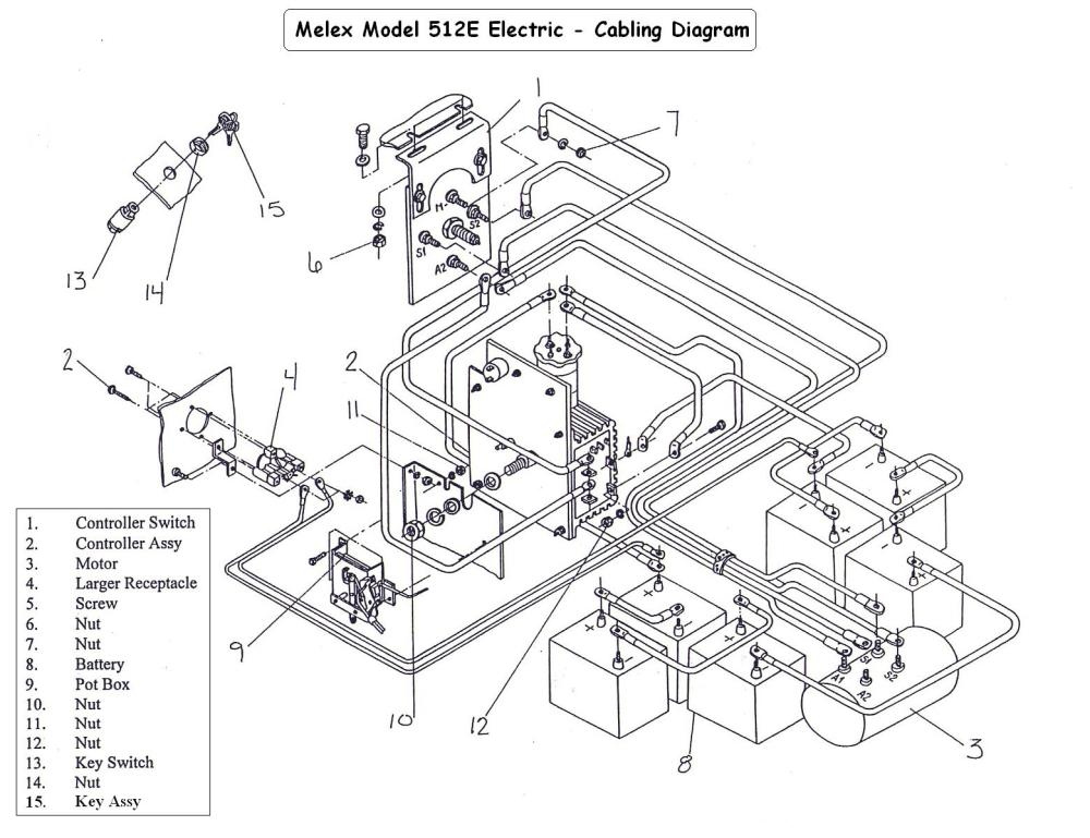medium resolution of melex wiring diagram wiring diagram home