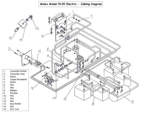 small resolution of melex wiring diagram wiring diagram home