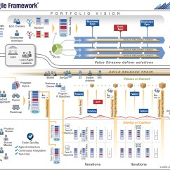 Domain Model Vs Class Diagram Rj45 Cat6e Wiring Scaled Agile Framework Safe Torak Coaching