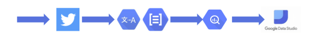 Google_Cloud_Stack_-_Google_Slides.png