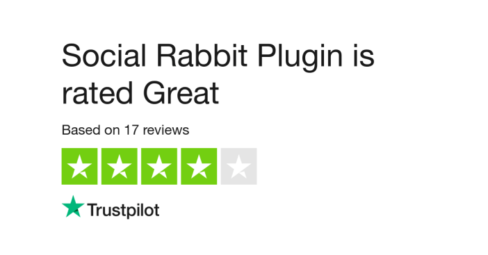 social rabbit plugin review