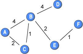 geodesic-n1