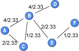 geodesic-navg1
