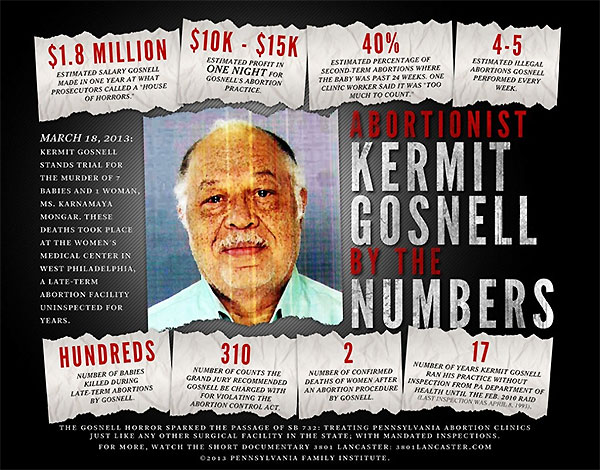 Kermit Gosnell: The Poster Child Of the Democratic Party