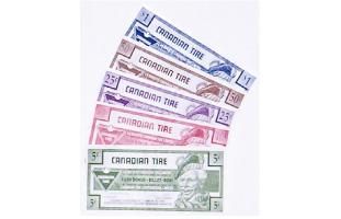 Canadian Tire Money 先月の防災グッズ特集の際にも取り上げられたカナダのホームセンターCanadian Tireのポイントプログラム。現在は電子化を進めeCTMとも呼ばれているが、以前の紙の商品券(5¢、10¢、25¢、50¢、$1、$2)も使用することができる。お店やネットで購入した金額の0.4%がポイントとして貯まるが、Canadian Tireが発行するマスターカードで購入すると4%貯まる。 canadiantire.ca/en/my-canadian-tire-money.html
