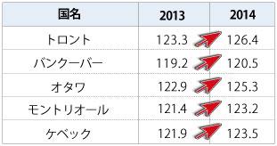 statistics-01