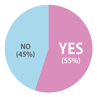 survey-03