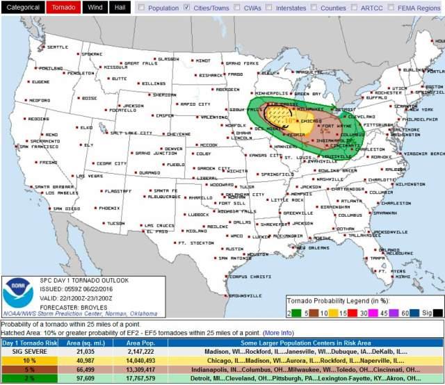 SCP - Posibilidad de Tornados