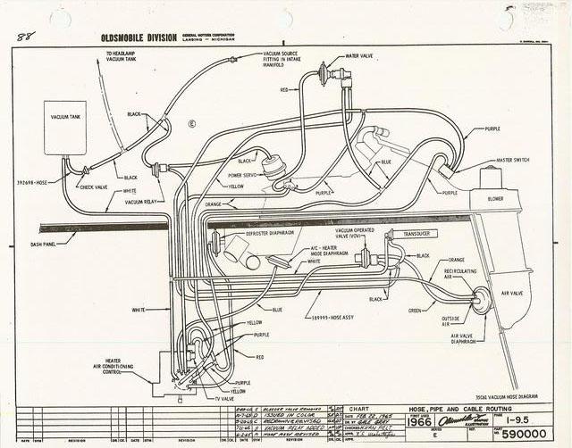 vacuum routing