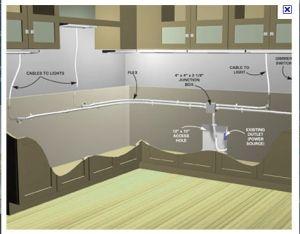 Kitchen Renovation – Electricity | Kitchen Renovation