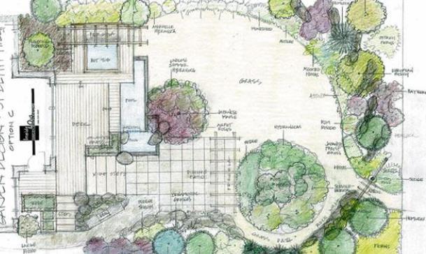 Certificate in Garden Design - Toronto Botanical ...