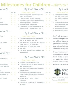 month old milestones chart your childs hearing also aksuy  eye rh
