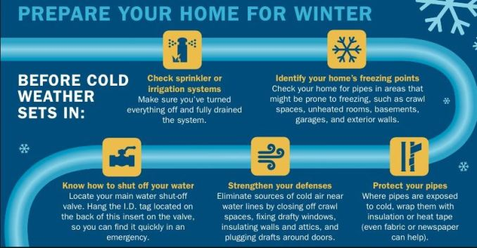Winter plumbing checklist