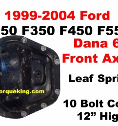 1999 2004 ford dana60 front axle cover lq  [ 2055 x 1500 Pixel ]