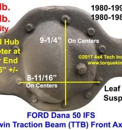 ford dana 50ifs left axle beam 1200a jpg [ 1104 x 802 Pixel ]