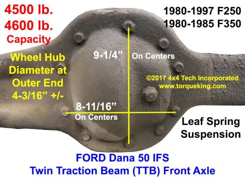 small resolution of ford dana 50ifs left axle beam 1200a jpg