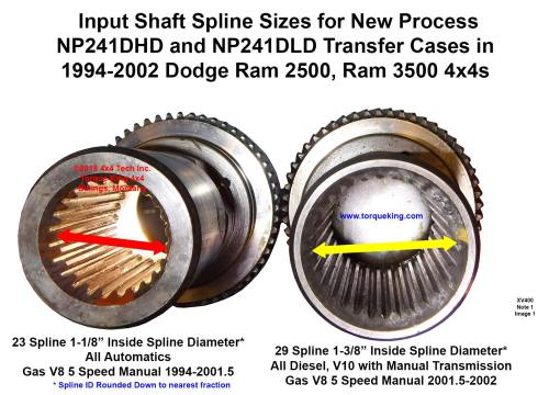 small resolution of detailed image note 1 stock np241dhd transfer case