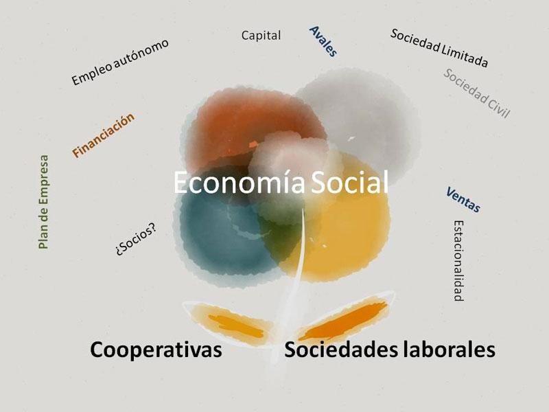 Curso en Torrelodones: Economia Social. Herramienta de Autoempleo