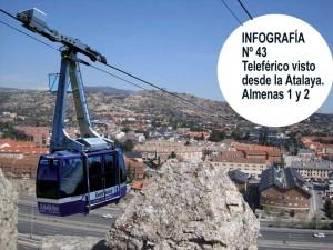 Infografía - Presentación Proyecto Teleférico Torrelodones