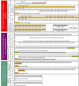 Nuevos horarios de las líneas 632, 633 y 635 de Julián de Castro  (desde 8/1/2012)