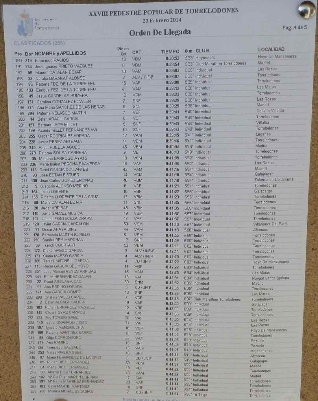 Clasificación XXVIII Pedestre de Torrelodones (23-2-2014) HOJA 1