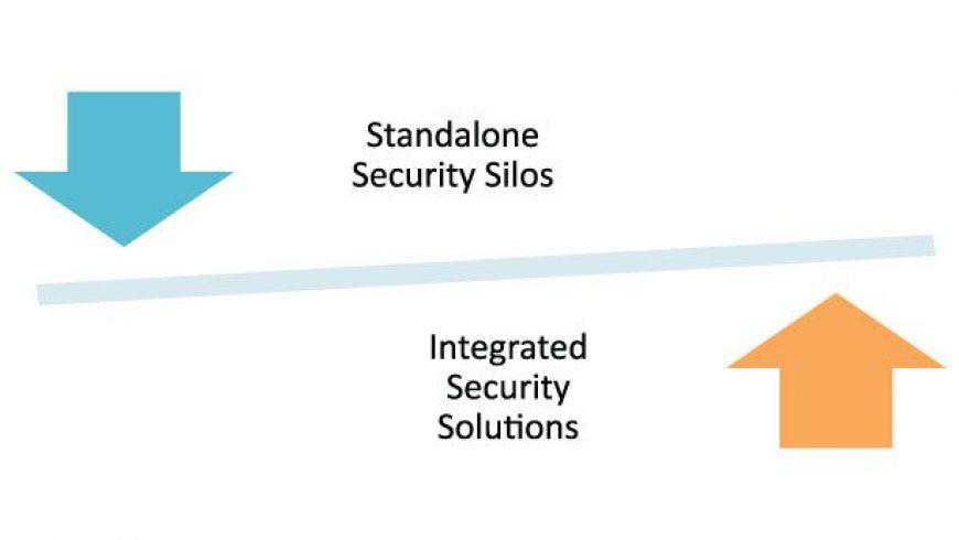 Integrating Security Systems for Greater Business Value