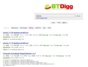 Image result for BTDigg