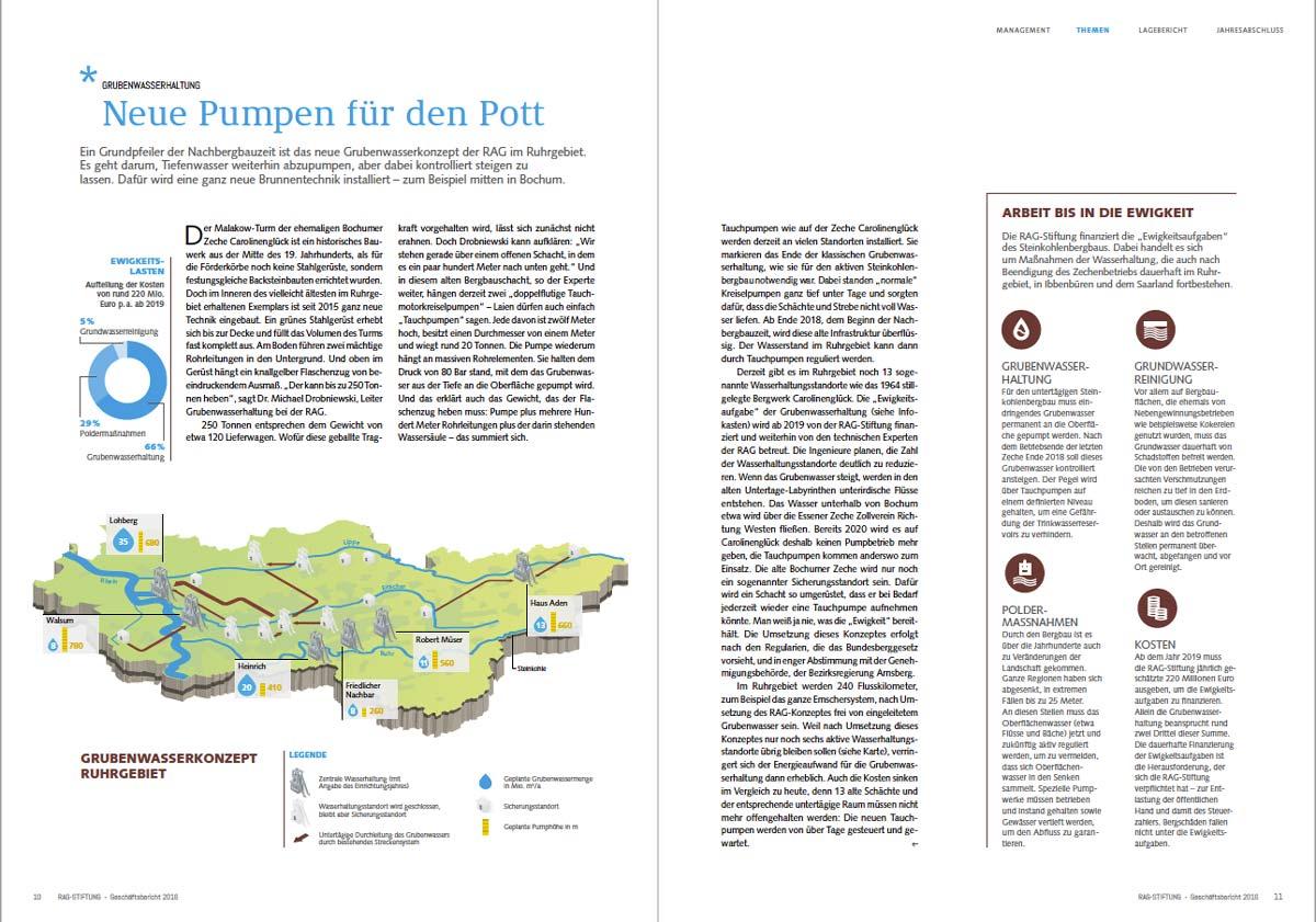 Pumpen für den Pott. RAG-Stiftung Geschäftsbericht 2016