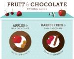 ÍZBEN nagyok:-) Csokoládé-gyümölcs+extra íz kombinációk!