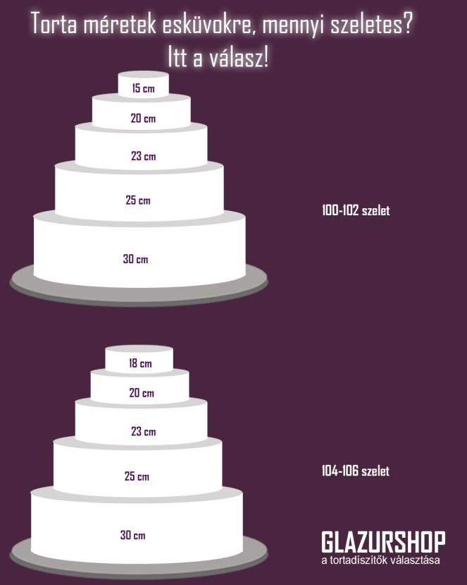 eskuvoi-tortamretek-100-106-szeletig-glazurshop-tortaiskola