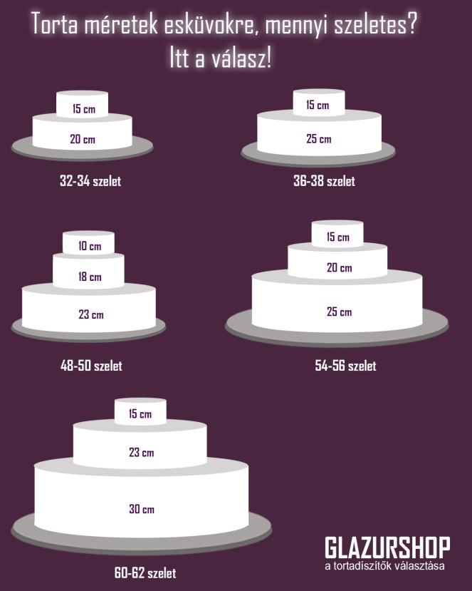 eskuvoi-tortamretek-60-szeletig-glazurshop-tortaiskola