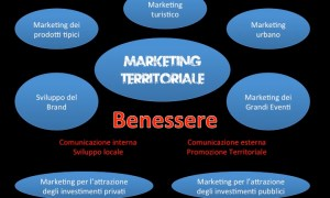 Il Marketing Territoriale non è (solo) Marketing Turistico