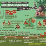 Pubblicato da Associazione Rurale Italiana il programma di Capodanno contadino alla Soms di Costa Vescovato