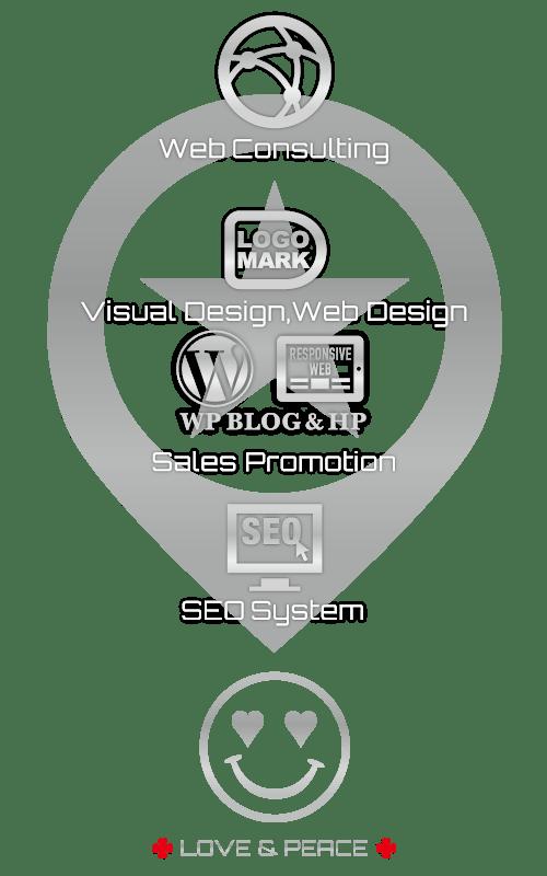 SOLUTION CHART【TORU CHANG DESIGN】ネット集客・サロン集客|WordPressブログ・ホームページ・WEB・HP制作|ロゴマーク|Google/SEO対策