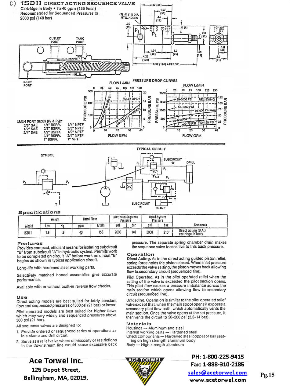 C4500 Pto Wiring Diagram C4500 Blower Motor Diagram