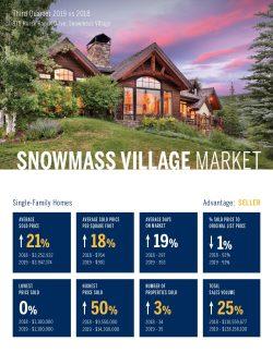 Snowmass Village Single Family Home Real Estate Market 3rd Quarter, 2019