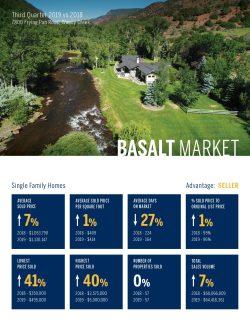 Basalt Single Family Home Real Estate Market 3rd Quarter, 2019